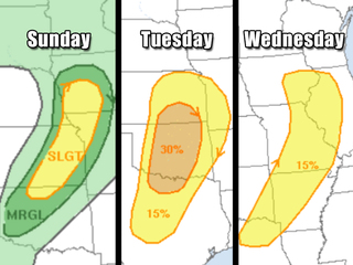 US weather: Tornado outbreak possible next week