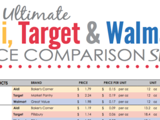 Here's how prices at Target and Walmart compare