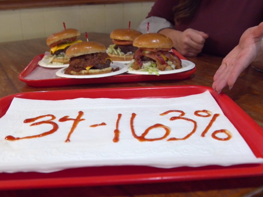 Lilac Fire Live >> Would you pay more than double for your favorite burger? Study suggests big tax on red meat ...
